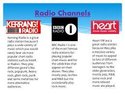 Kerrang Radio Chart Radio Industry Media Sector