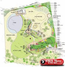 home garden layout design