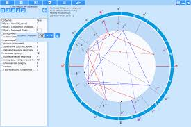 Star Chart Rectification Rectificator Basic Rectification Astrological Program