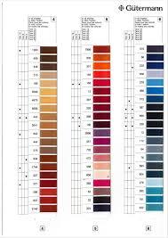 Gutermann Polyester Thread Colour Chart Gutermann Tera Industrial Thread Colour Chart