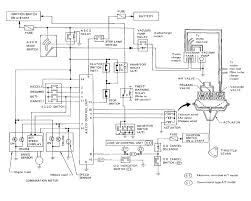 similiar nissan 300zx stereo wire diagram keywords nissan 300zx dash wiring diagram get image about wiring diagram