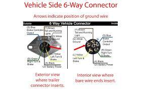 wiring diagram for sundowner horse trailer wiring diagram pj trailer wiring battery copx info
