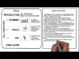 top     persuasive essay topics argument essays topics for high     Examples Of Persuasive Essays Written By  th Graders Wizerunek Net