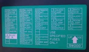 1996 nissan pathfinder fuse box diagram wiring library 2016 nissan frontier fuse box diagram 37 wiring diagram images 1996 nissan sentra fuse box diagram