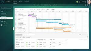 Sdlc Gantt Chart Example Software Development Life Cycle Sdlc Projectmanager Com
