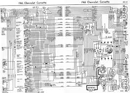 corvette wiring diagram corvette wiring diagrams online wiring diagram for 1966 corvette the wiring diagram