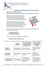 Professional Skill Set Psychological Skills For Professional Services Ltd Defining A