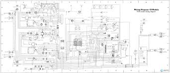 Jeep wiring diagram wagoneer dash 98 diagrams car stereo color codes cherokee harness radio willys wrangler