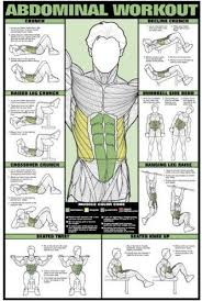 Bruce Algras Fitness Chart Abdominal Workout Fitness