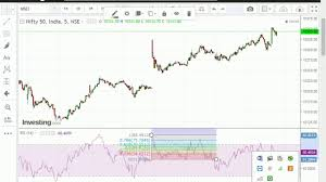 How To Trade The Stock In 5 Minute Chart Best Analysis With Live Demo For 5 Minute Chart