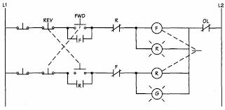reverse forward motor control circuit diagram reverse forward reverse motor control diagram timer forward on reverse forward motor control circuit diagram