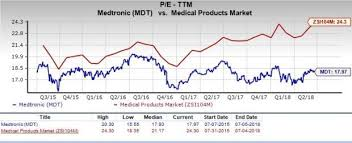 Medtronic Stock Price Chart Is Medtronic Mdt A Great Stock For Value Investors Nasdaq
