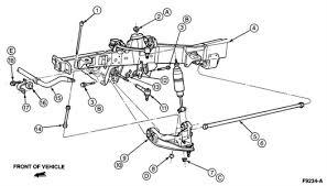 ford explorer front end parts diagram questions answers brake diagram
