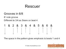 Acoustic Guitar Masterclass Strumming Patterns Capo