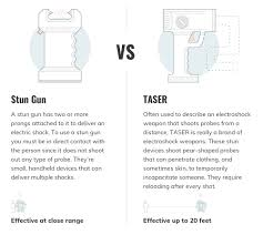 Taser Voltage Chart Tasers Vs Stun Guns Whats The Difference