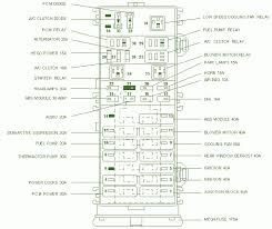 96 taurus fuse box diagram wiring all about wiring diagram wiring diagram for 1994 ford escort at Wiring Diagram For 1994 Ford Sel