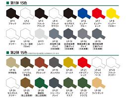 Minitaire Paint Conversion Chart Tamiya Color Charts 2019