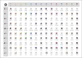 Konglish Baby Hangul Charts Great Learning Tool