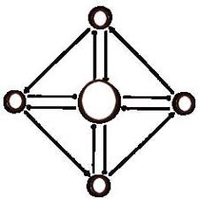 Crystal Grid Patterns Enchanting Crystal Grid Patterns Altar Smoke