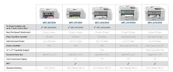 Photo Printer Comparison Chart Brother Inkvestment Color All In One Printers At Office