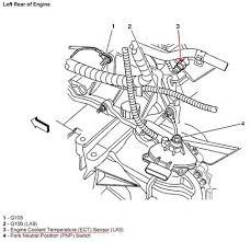 astro van fuse box location 2003 manual 2000 chevy astro van fuse chevy 3500 v6 engine diagram on astro van fuse box location 2003 manual