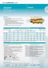 70 Unfolded Hawke Cable Gland Chart