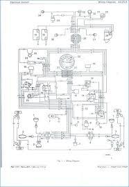 wiring diagram for john deere 455 wiring diagrams schematic john deere 455 wiring diagram kanvamath org john deere 445 electrical schematic nice john deere 445