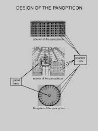 blogtrotter  illustration design of the panopticon