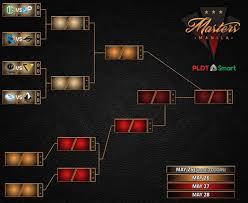 dota 2 manila masters 2017 tournament overview betting odds