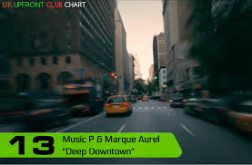 Uk Upfront Club Chart Top 40 Music P 13 In The Uk Club Charts