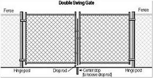 chain link fence double gate. Pleasant Chain Link Fence Diamond Size For Gate Double