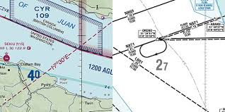 Magnetic Declination Chart Magnetic Variation C Aviation