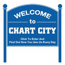Chart Industries Ga About Chart Chart Industries