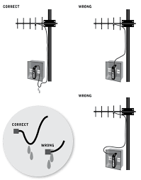 wireless antenna installation guide 10 tips for making your tio 7 use drip loops
