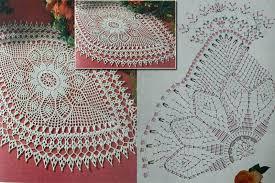 Free Crochet Table Runner Patterns New Crochet Table Runner Pattern Crochet Table Runner Patterns Cool Free