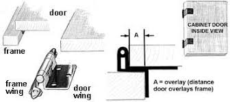overlay cabinet hinges. Overlay Hinge Diagram. Cabinet Hinges