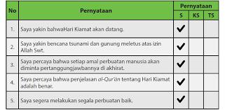 Try the suggestions below or type a new query above. Lengkap Kunci Jawaban Pai Kelas 6 Halaman 19 20 21 Pelajaran 2 Semester 1 Buku Siswa