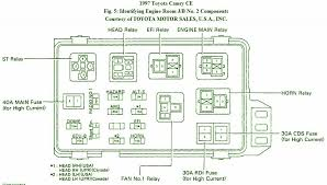 similiar 2002 camry fuse box diagram keywords throughout 2003 2007 Toyota Camry Fuse Box Diagram similiar 2002 camry fuse box diagram keywords throughout 2003 toyota camry fuse box 2007 toyota camry fuse box diagram free