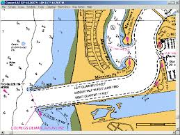 Nautical Chart Types