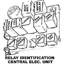 circuits and relays 740 940 relay panel to 1993
