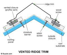 how to install metal roofing how install steel roofing t82