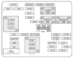 2010 pt cruiser fuse box diagram and relay wiring assettoaddons club pt cruiser fuse box diagram manual 2010 pt cruiser fuse box diagram layout forum wiring 2010 pt cruiser fuse box diagram second generation wiring