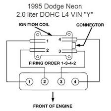 dodge 2 0 sohc engine diagram wiring diagram for you • solved what is the firing order 1996 dodge neon 2 0 sohc 2005 dodge neon engine diagram 2004 dodge stratus engine diagram