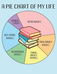 A Pie Chart Of My Life Funny Book Lovers Blank Sheet Music