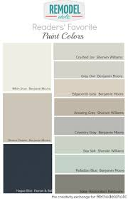Readers Favorite Paint Colors Tested And