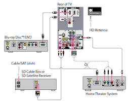how to hook up home theater system diagrams