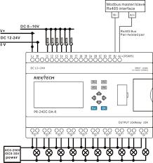 plc control panel wiring diagram on plc panel wiring diagram Wiring Diagram DC Drives esp ltd ec 256 wiring diagram fresh barken bass guitar wire diagram of plc control panel