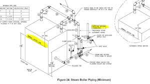 utica steam boiler wiring diagram custom wiring diagram \u2022 Gas Boiler Thermostat Wiring hartford loop steam piping diagram steam boiler piping diagram rh soundr us boiler zone valve wiring diagram residential boiler wiring diagram