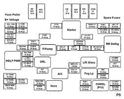 chevy s10 fuse box diagram chevy wiring diagrams online