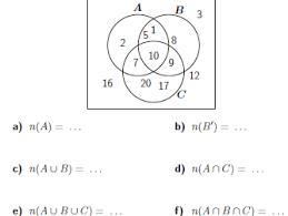 A B C Venn Diagram Venn Diagrams Worksheets With Solutions By Math_w Teaching